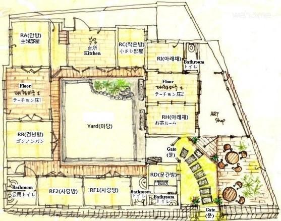 Eugene is a full drawing Hanok houses.