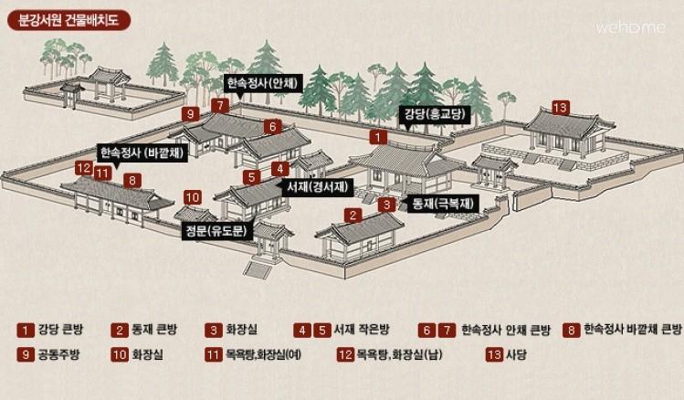 [An-Dong] Nong Am house - Myong Nong Dang